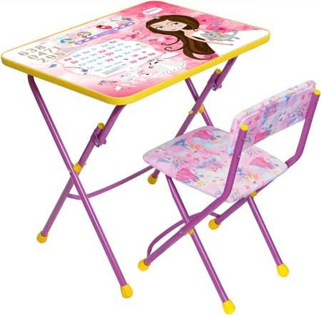 Комплект детской мебели Ника КУ1 17 (для 3-7 лет) тема Маленькая Принцесса