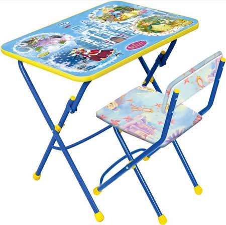 Комплект детской мебели Ника КУ1 16 (для 3-7 лет) тема Волшебный Мир Принцесс