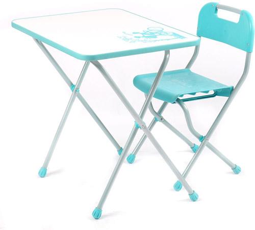 Комплект детской мебели Ника КПР 2 (для 3-7 лет) Ретро белый с бирюзовым